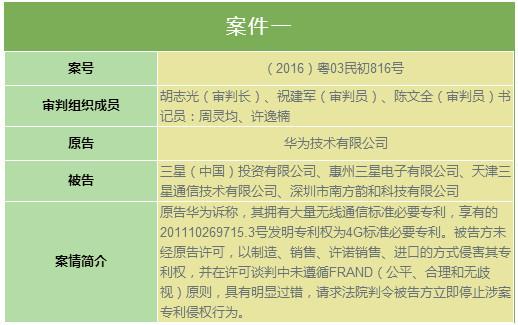 华为诉三星侵权案宣判 法院判定三星立即停止侵权